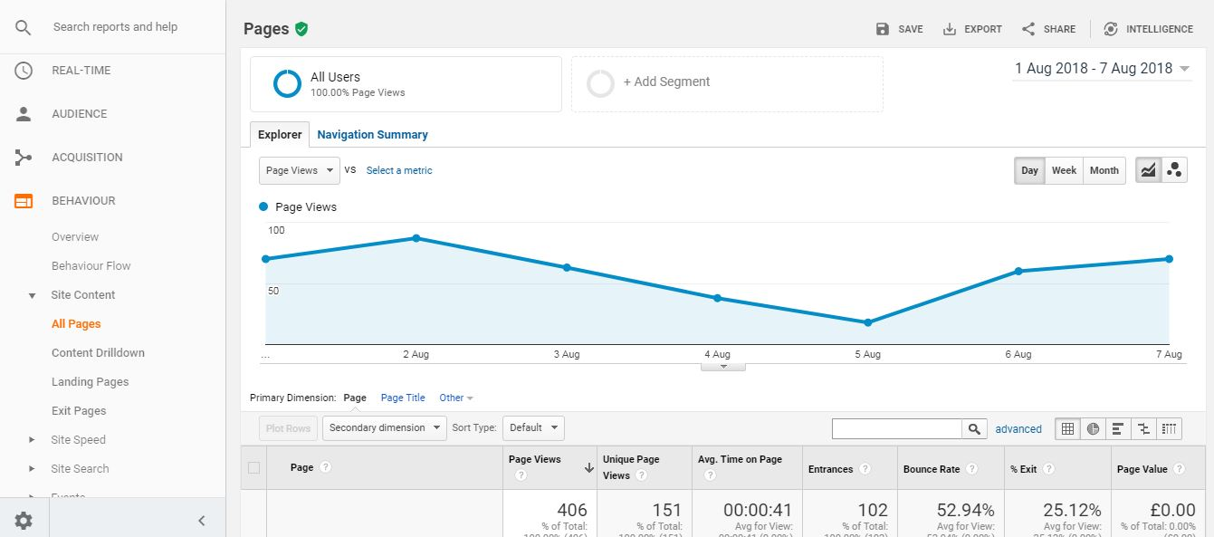 analytics screen grab 2